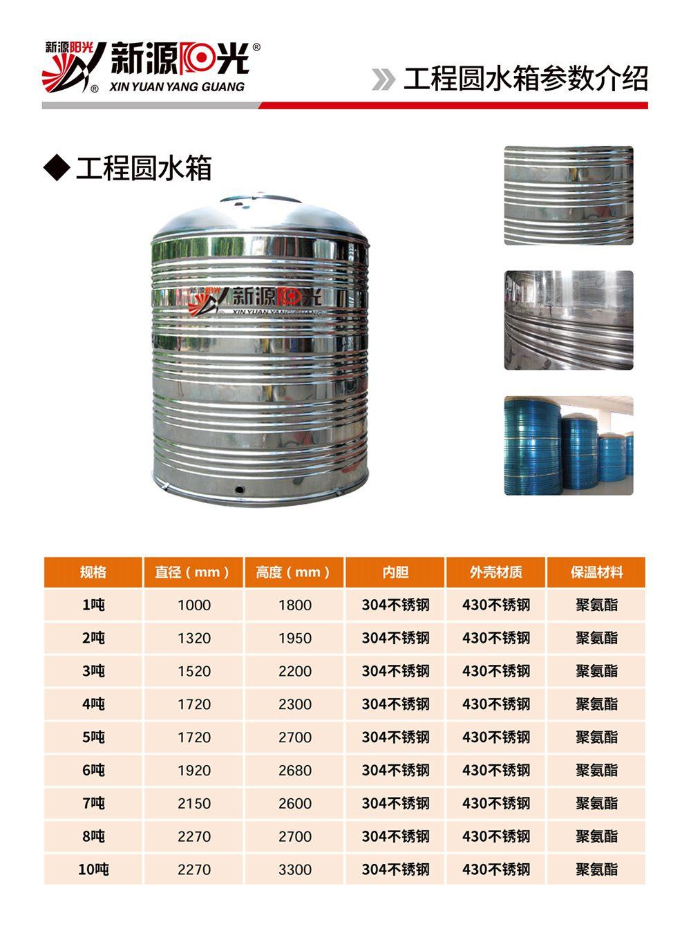 不銹鋼水箱參數