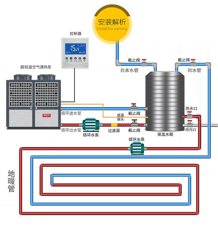 空气源热泵采暖安装图